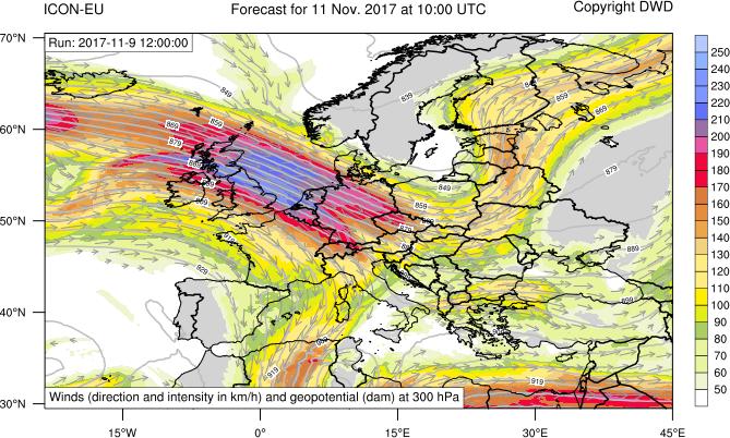 Previsione dei venti in alta quota