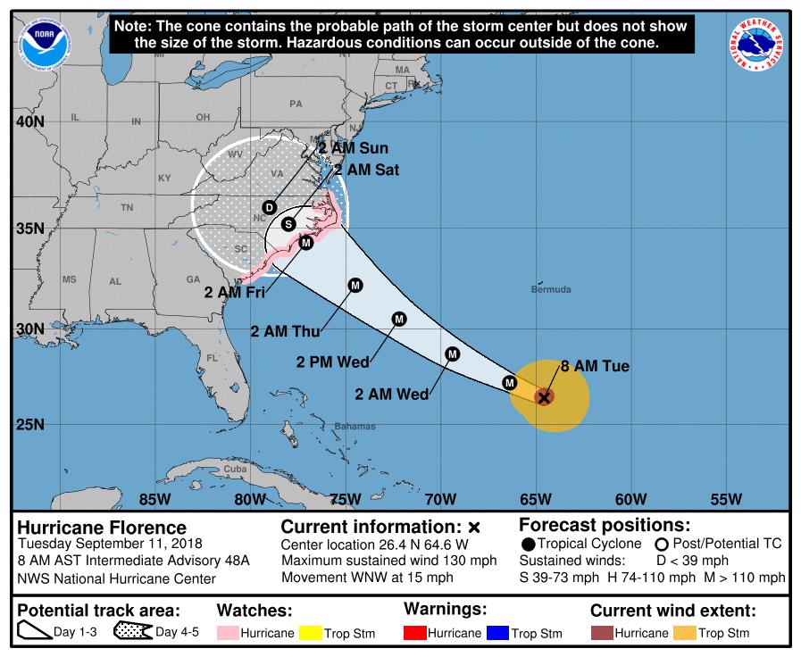 percorso_uragano_florence_NOAA