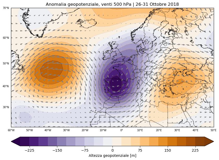 Anomalia dell'altezza di geopotenziale a 500 hPa e venti alla stessa quota per il periodo 26-31 Ottobre