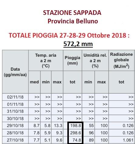 stazione_meteorologica_sappada