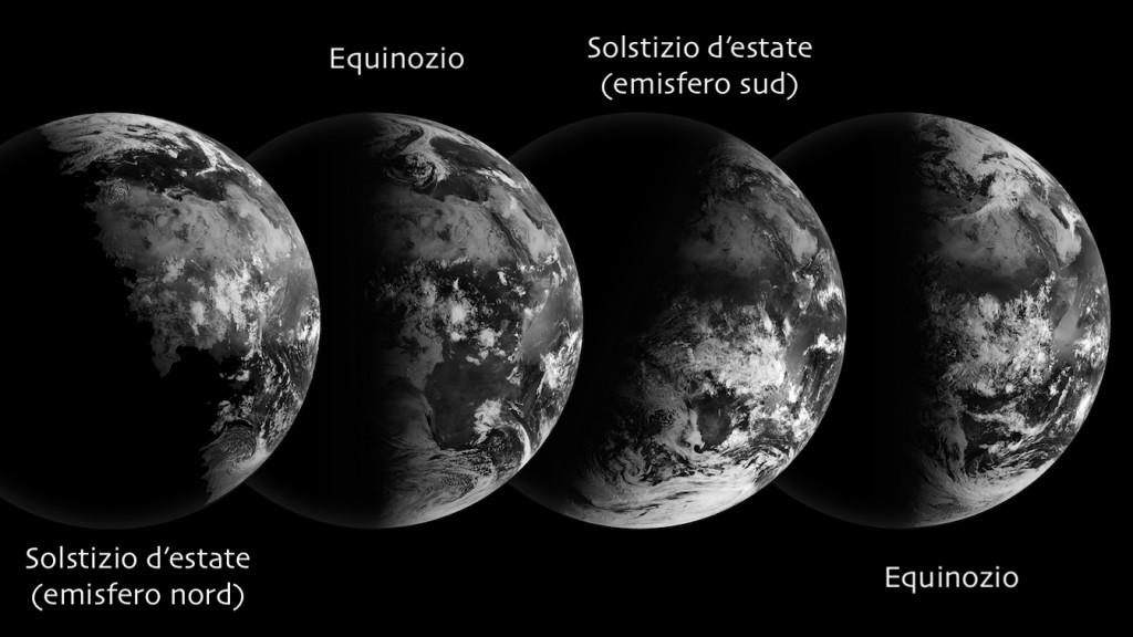 Immagini satellitari che mostrano solstizi ed equinozi durante l'anno solare